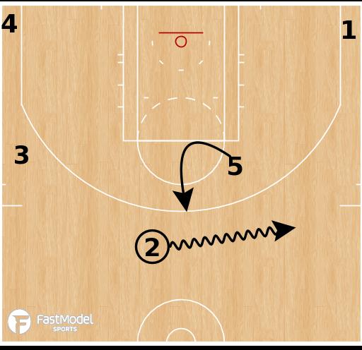 Basketball Play - Cross Step
