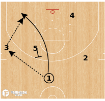 Basketball Play - UCLA Hammer
