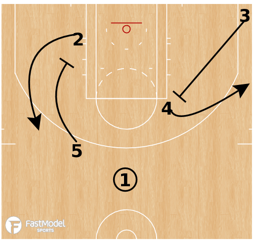 Basketball Play - Zip 5 Flare SLOB