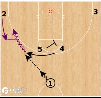 Basketball Play - Phoenix Suns - Horns DHOs