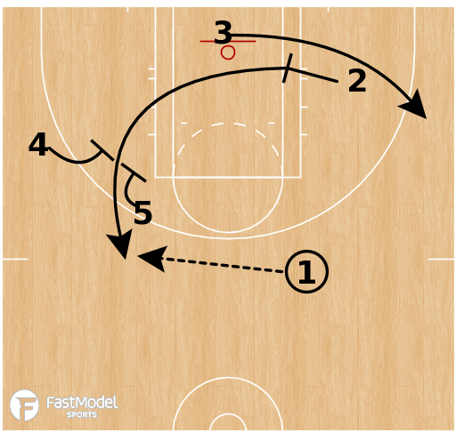 Basketball Play - Minnesota Lynx - Elevator BLOB
