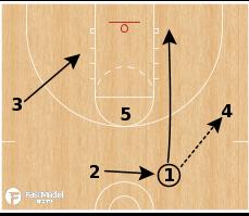 Basketball Play - Floppy Slip ATO