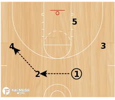 Basketball Play - 12 Double Low