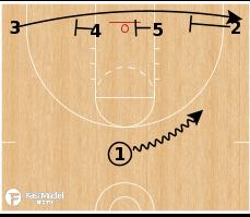Basketball Play - Flex 14 Low
