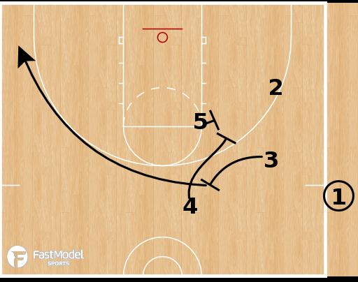 Basketball Play - Diamond Back SLOB