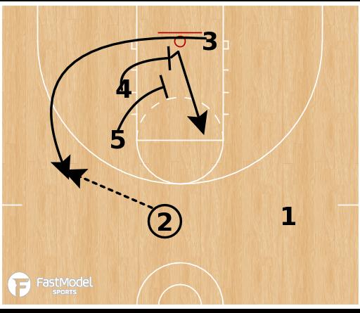 Basketball Play - U23
