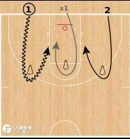 Basketball Play - SSG: 2v1 Transition