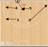 Basketball Play - Swarthmore College - Box BLOB
