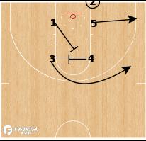 Basketball Play - Swarthmore College - Box STS BLOB