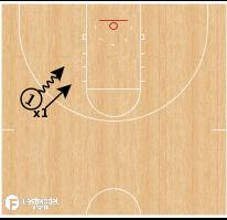 Basketball Play - Angle 1v1