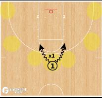 Basketball Play - Blind 1v1