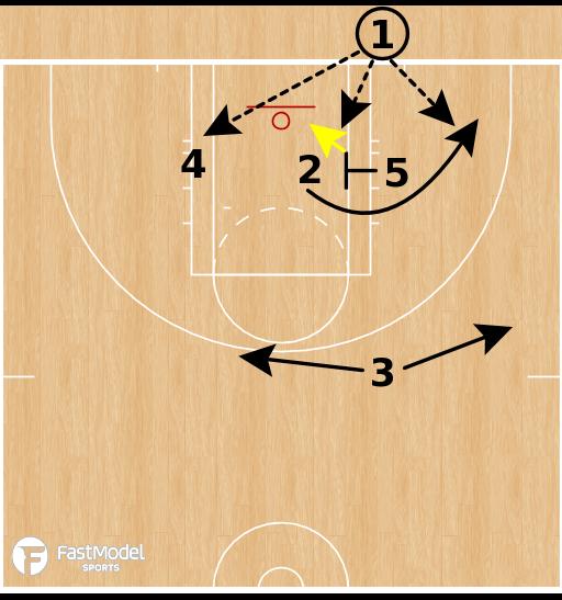 Basketball Play - Minnesota Lynx - Flat Single Double BLOB