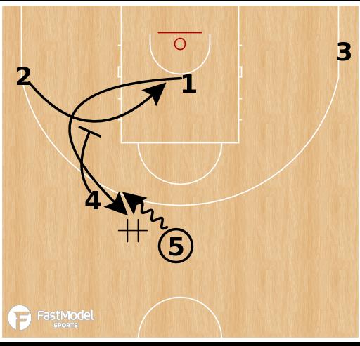 Basketball Play - Cedevita Olimpija - Horns STS