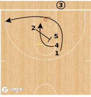Basketball Play - Seattle Storm - STS BLOB