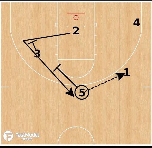 Basketball Play - Babson College - Beaver SLOB