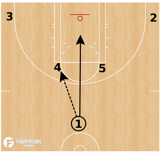 Basketball Play - Los Angeles Sparks - Elbow High Low