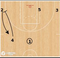 Basketball Play - Connecticut Sun - Pin Down Ram PNR