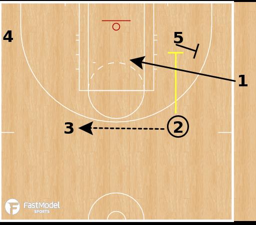 Basketball Play - Las Vegas Aces - Zipper Flex SLOB