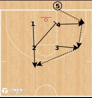 Basketball Play - Trine Thunder - Pearl BLOB