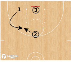 Basketball Play - 2-Ball Shooting