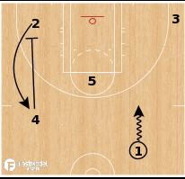 Basketball Play - New York Liberty - Pin Down UCLA