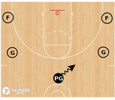 Basketball Play - 5 Out Motion Offense