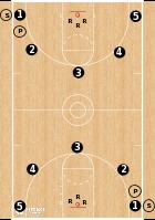 Basketball Play - 1st to 50 Shooting
