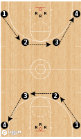 Basketball Play - Loyola Shooting Competition
