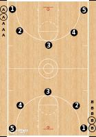 Basketball Play - Team Shaka Shooting