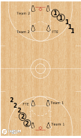 Basketball Play - Utes Win! Shooting Competition