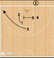 Basketball Play - Atlanta Dream - STS Slip BLOB