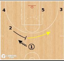 Basketball Play - Phoenix Mercury - Double Ghost (EOG)