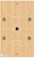Basketball Play - 150 Pound Dribble Challenge