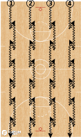 Basketball Play - 3-Up / 2-Back