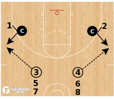 Basketball Play - Villanova Pressure Release