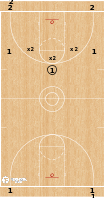 Basketball Play - Flow Ball Transition
