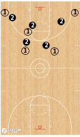 Basketball Play - Stop-Score-Stop