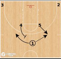 Basketball Play - France WBB - Horns Ricky DHO