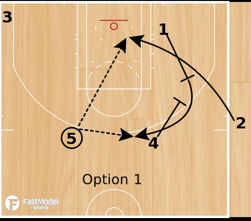 Basketball Play - Pop Flex