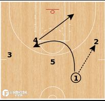 Basketball Play - Phoenix Mercury - Shallow Back Screen Lob