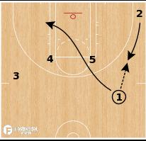 Basketball Play - Phoenix Mercury - Horns Guard Post