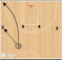 Basketball Play - Las Vegas Aces - 1-4 High Elbow Backdoor