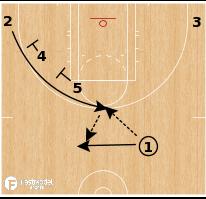 Basketball Play - Phoenix Mercury - Double Pitch Chicago