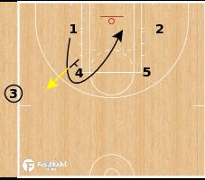 Basketball Play - Chicago Sky - Box Curl SLOB (EOQ)