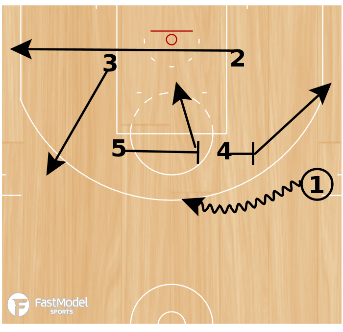 Basketball Play - 1 Out Double