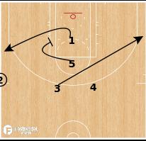 Basketball Play - Spartak Primorye - Trey SLOB