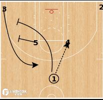 Basketball Play - Memphis Grizzlies - Horns Split