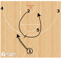 Basketball Play - ASVEL Villeurbanne - Veer Pin