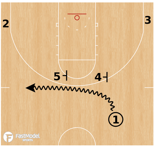 Basketball Play - Golden State Warriors - Fake Stagger Horns