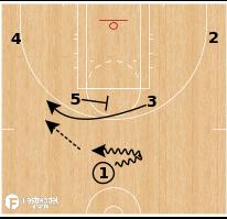 Basketball Play - Phoenix Mercury - Horns Elbow for DT